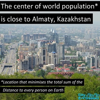 Center of World Population