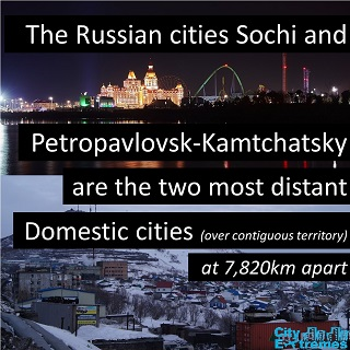 Farthest Domestic Cities